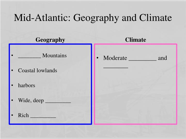 Mid-Atlantic: Geography and Climate