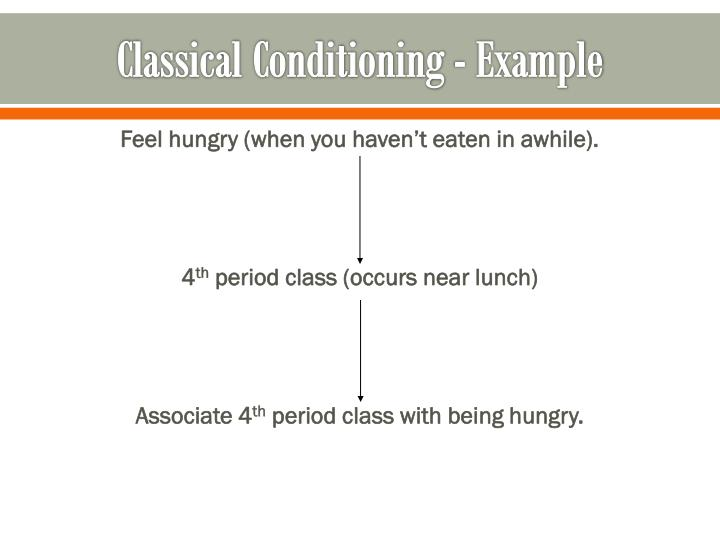 Classical Conditioning - Example