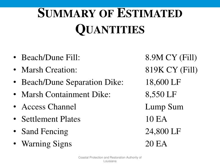 Summary of Estimated Quantities