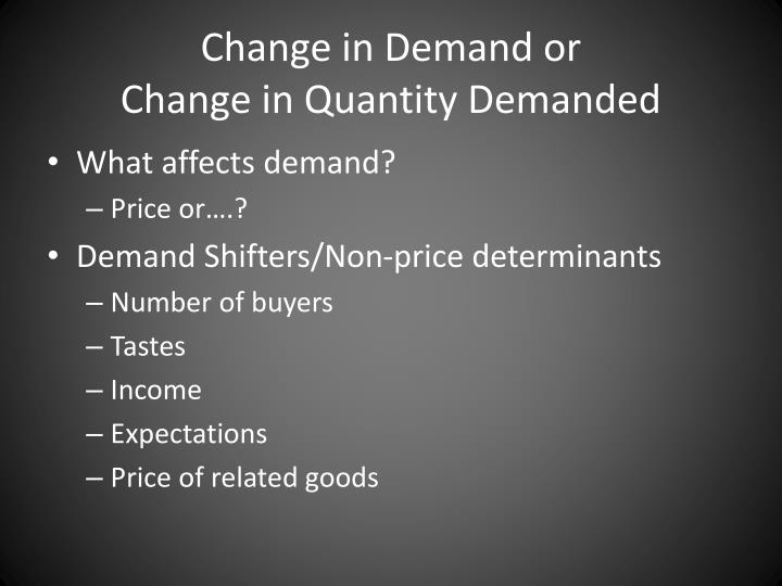Change in Demand or