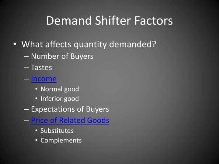 Demand Shifter Factors