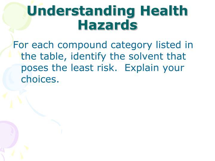 Understanding Health Hazards