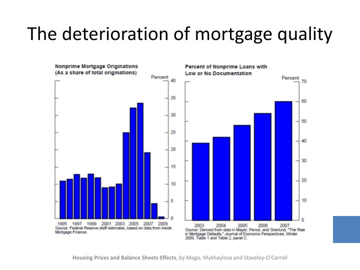 The deterioration of mortgage quality