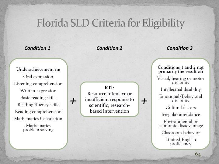 Florida SLD Criteria for Eligibility