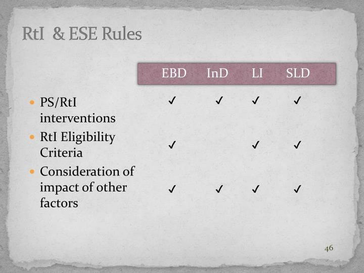 RtI  & ESE Rules