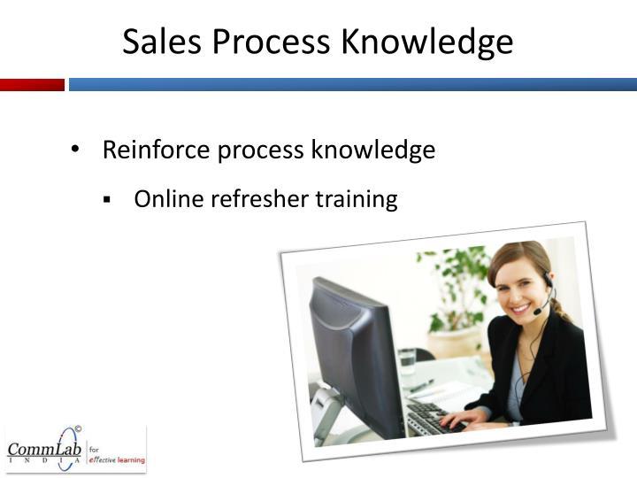 Sales Process Knowledge