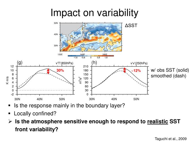 Impact on variability