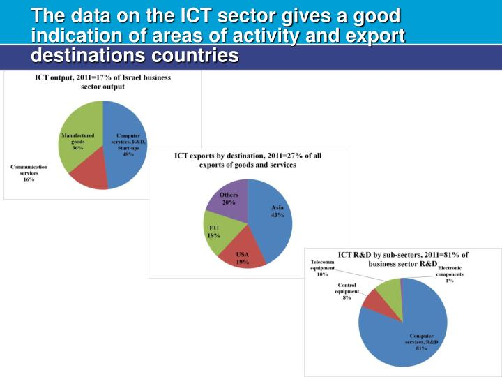 The data on the ICT sector gives a good indication of areas of activity and export destinations countries