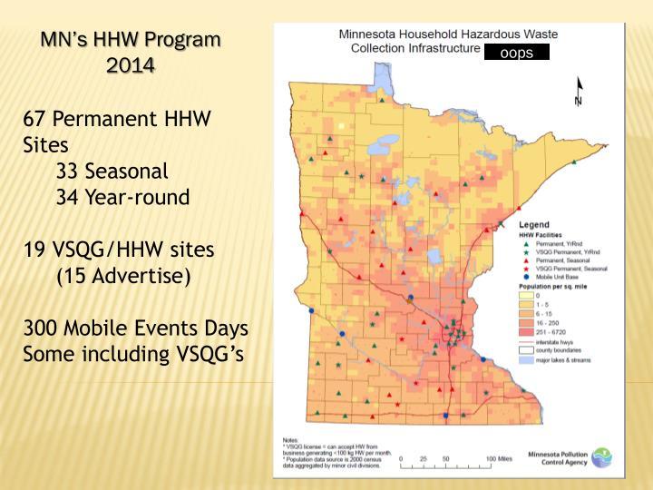 MN's HHW Program 2014