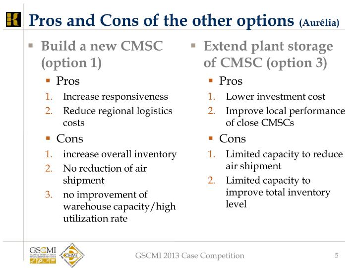 Pros and Cons of the other