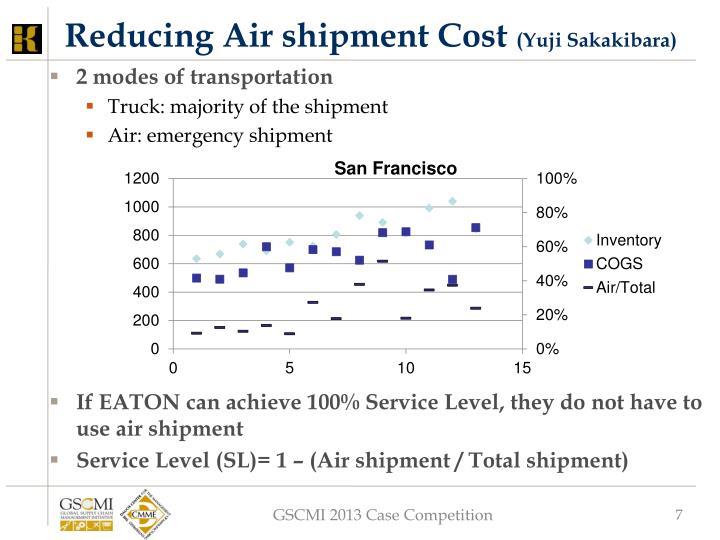 Reducing Air shipment Cost