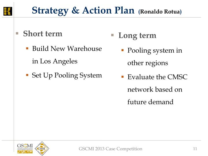 Strategy & Action Plan