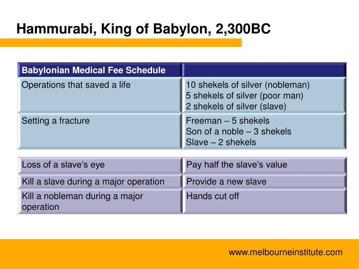 Hammurabi, King of Babylon, 2,300BC
