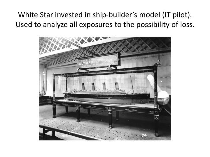 White Star invested in ship-builder's model (IT pilot).