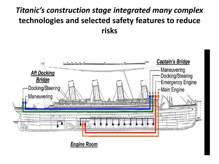 Titanic's construction stage integrated many complex