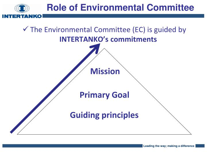 Role of Environmental Committee