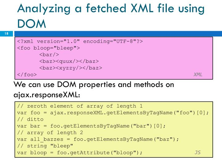 Analyzing a fetched XML file using DOM