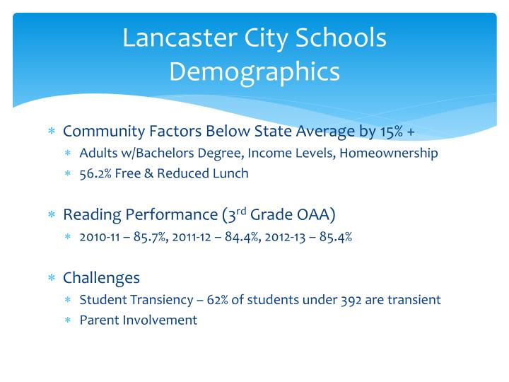 Lancaster city schools demographics
