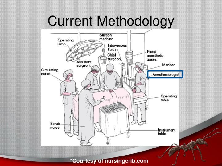 Current Methodology