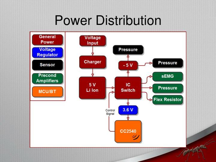 Power Distribution