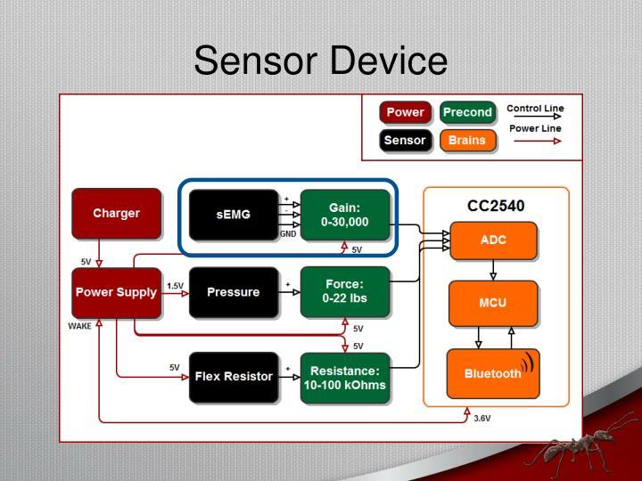 Sensor Device