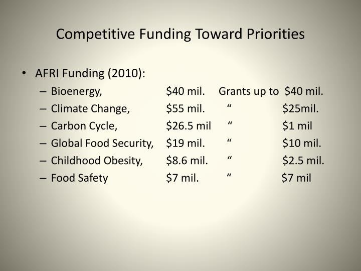 Competitive Funding Toward Priorities