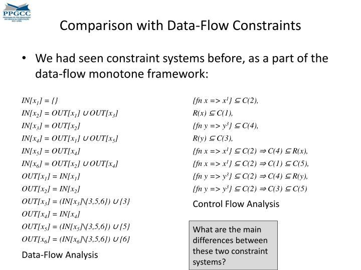 Comparison with Data-Flow Constraints