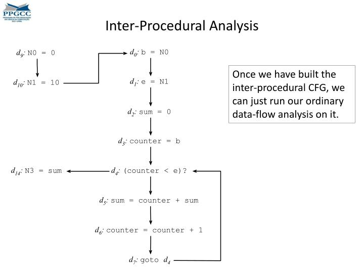 Inter-Procedural Analysis