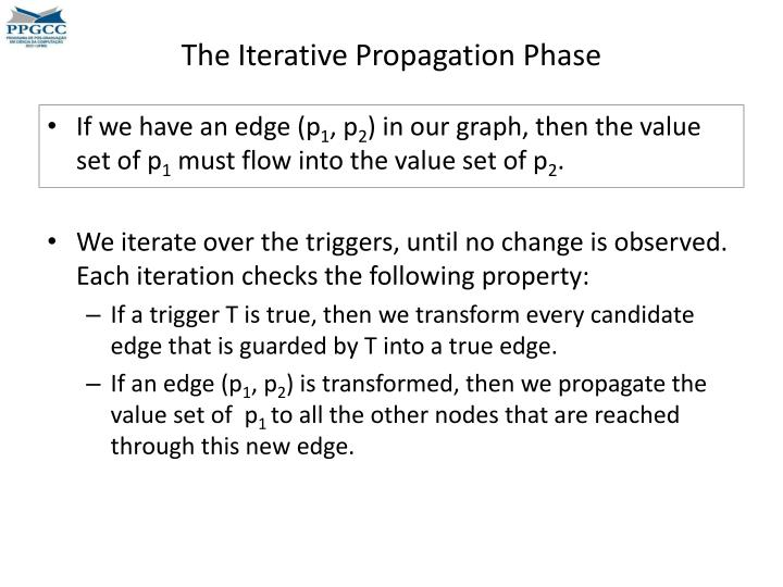 The Iterative Propagation Phase