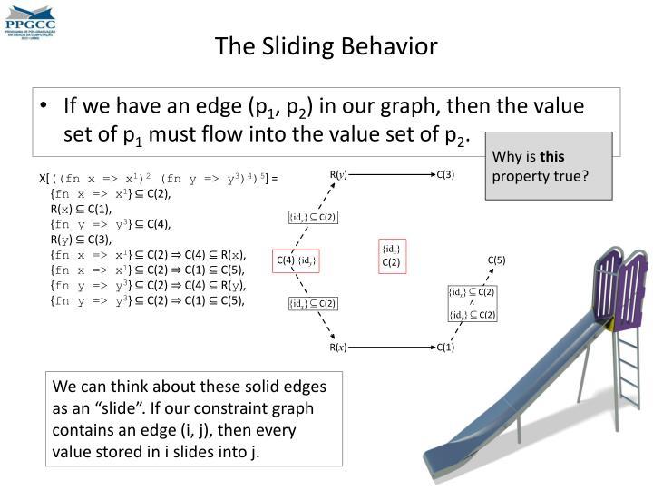 The Sliding Behavior