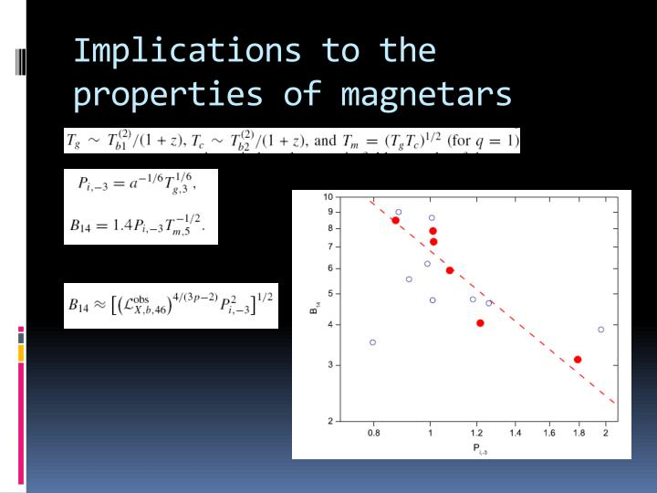 Implications to the properties of