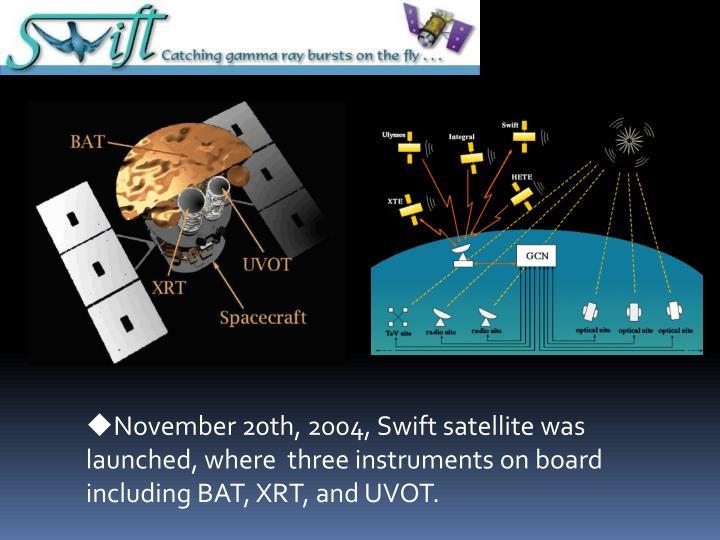 November 20th, 2004, Swift satellite