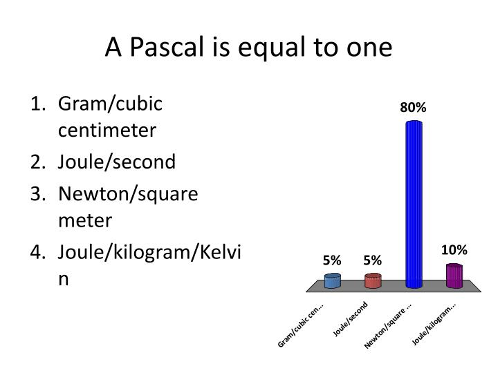 A Pascal is equal to one