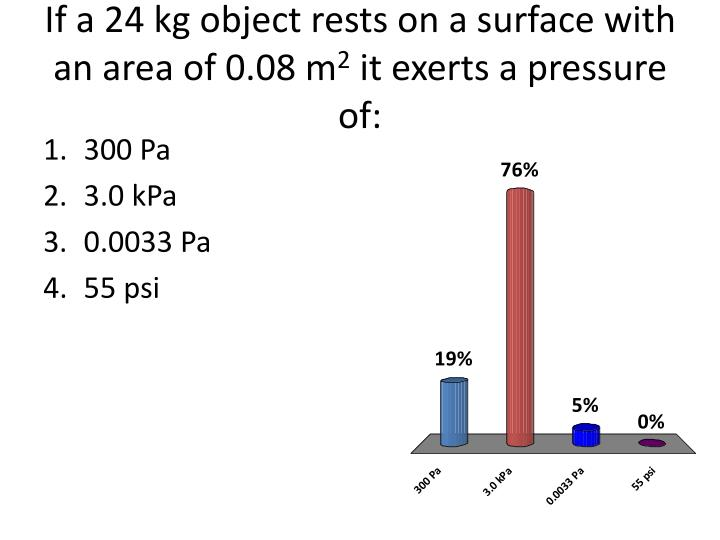 If a 24 kg object rests on a surface with an area of 0.08 m