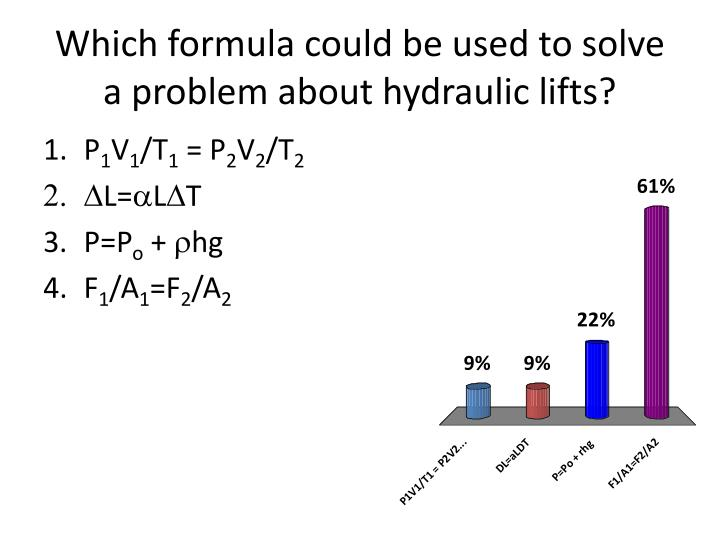 Which formula could be used to solve a problem about hydraulic lifts?