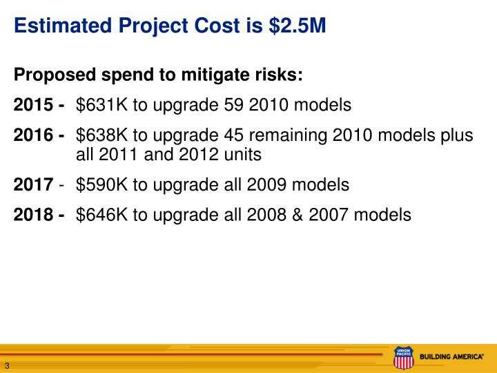 Estimated project cost is 2 5m