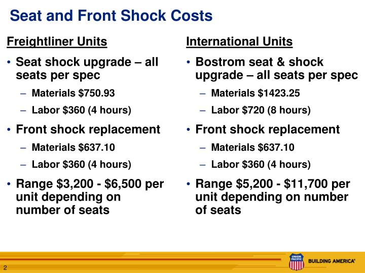 Seat and front shock costs