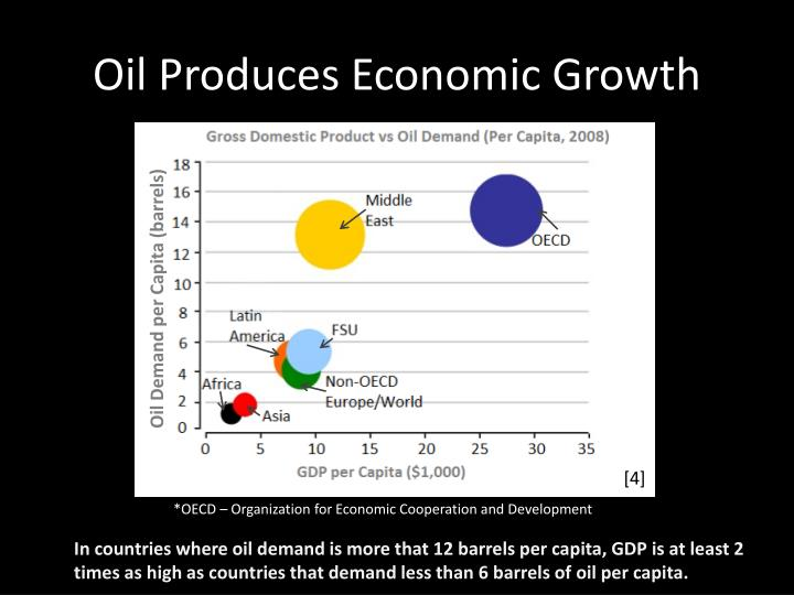 Oil Produces Economic Growth