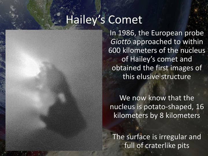 Hailey's Comet