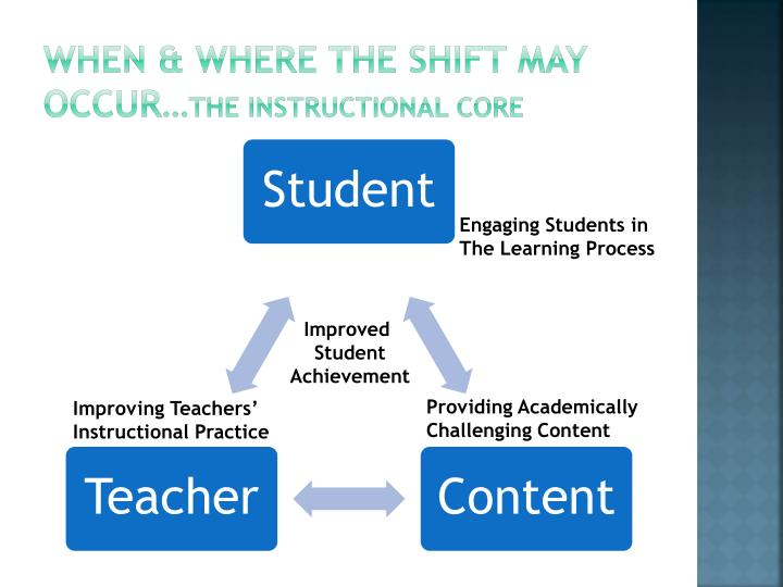 When where the shift may occur the instructional core