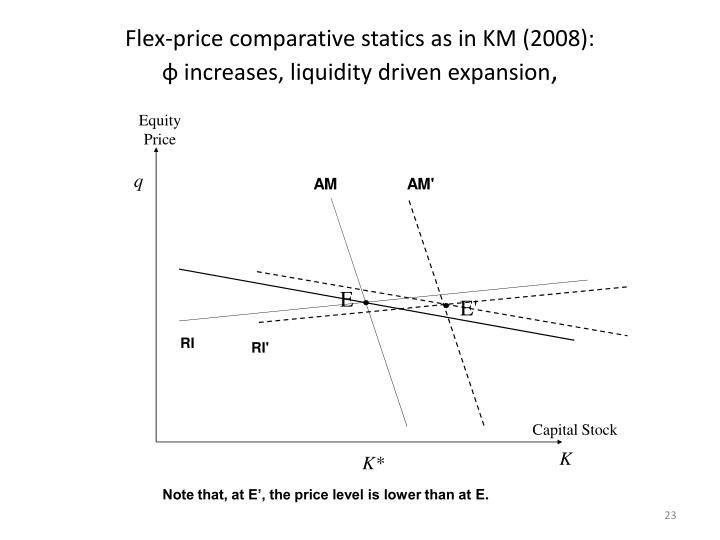 Flex-price comparative statics as in KM (2008):