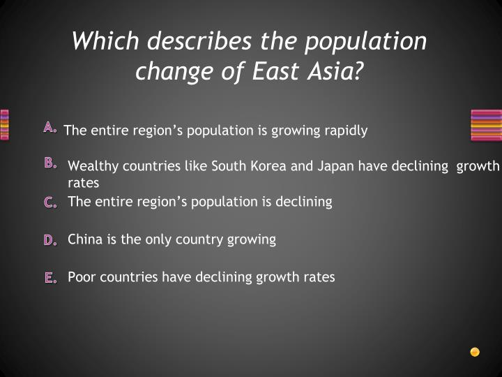 Which describes the population change of east asia