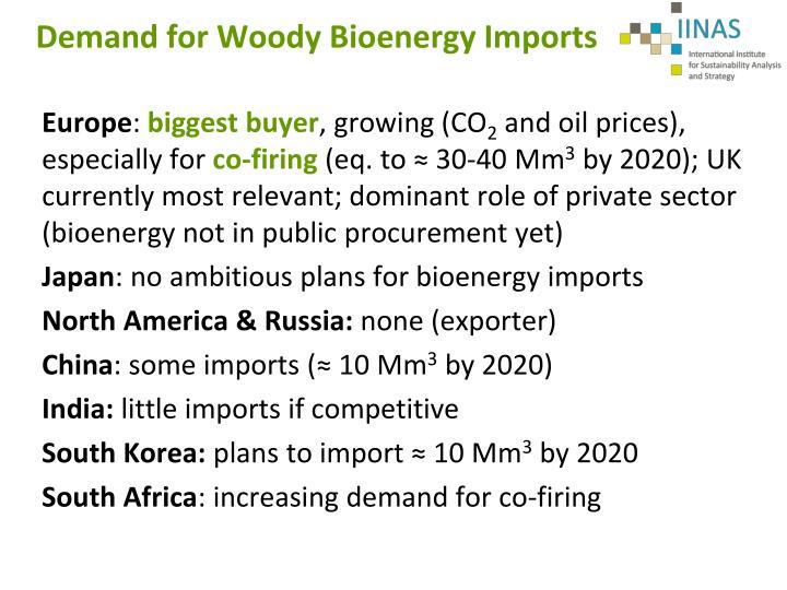 Demand for Woody Bioenergy Imports