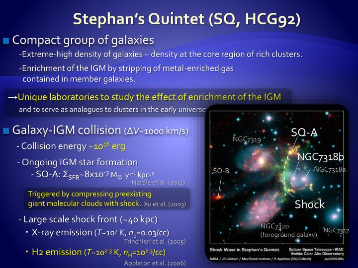 Stephan's Quintet (SQ, HCG92)