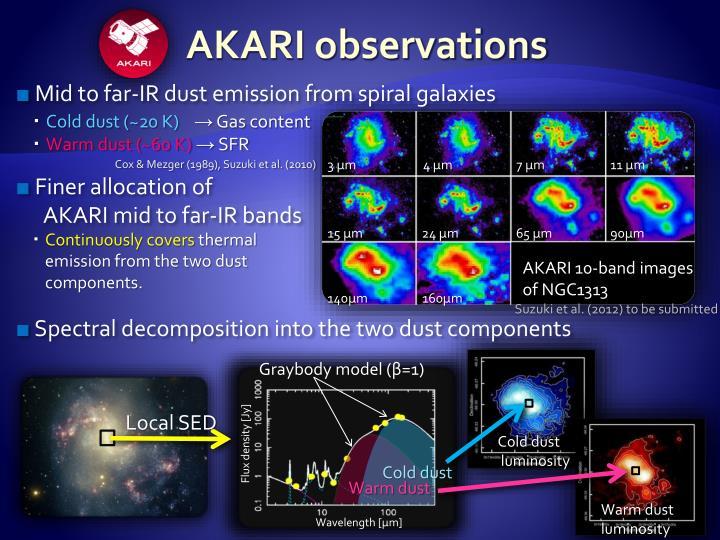 AKARI observations