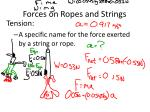 forces on ropes and strings1