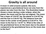 gravity is all around