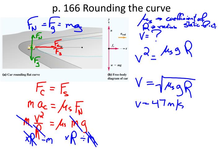 p. 166 Rounding the curve