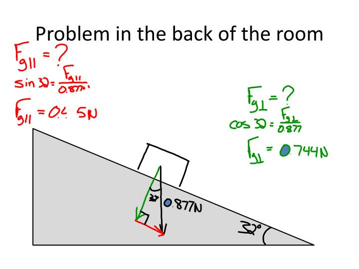 Problem in the back of the room