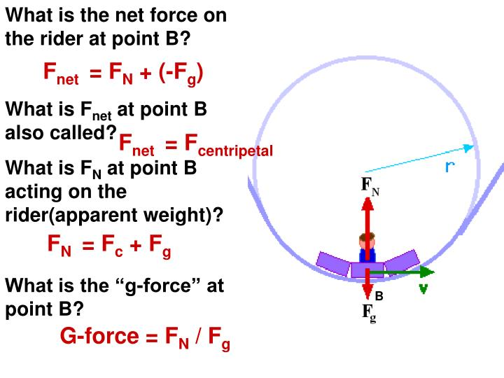 What is the net force on the rider at point B?